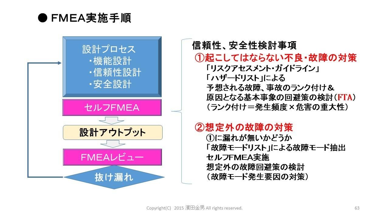 スライド63.JPG