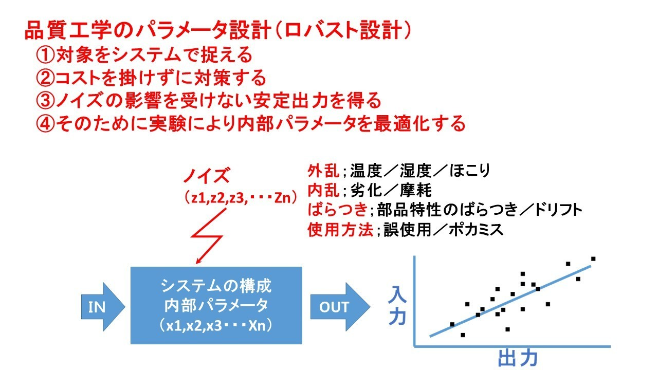 パラメータ設計.jpg