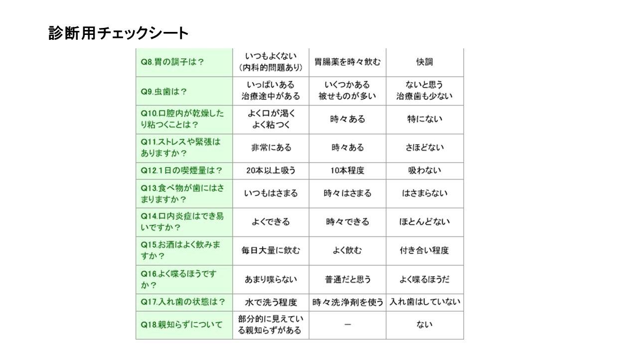予防のQC七つ道具3.jpg