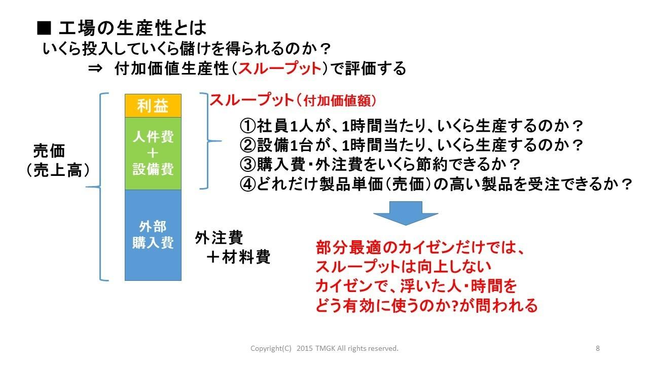受注生産工場のTOC&IOT活用による工場改革!1124東京.jpg