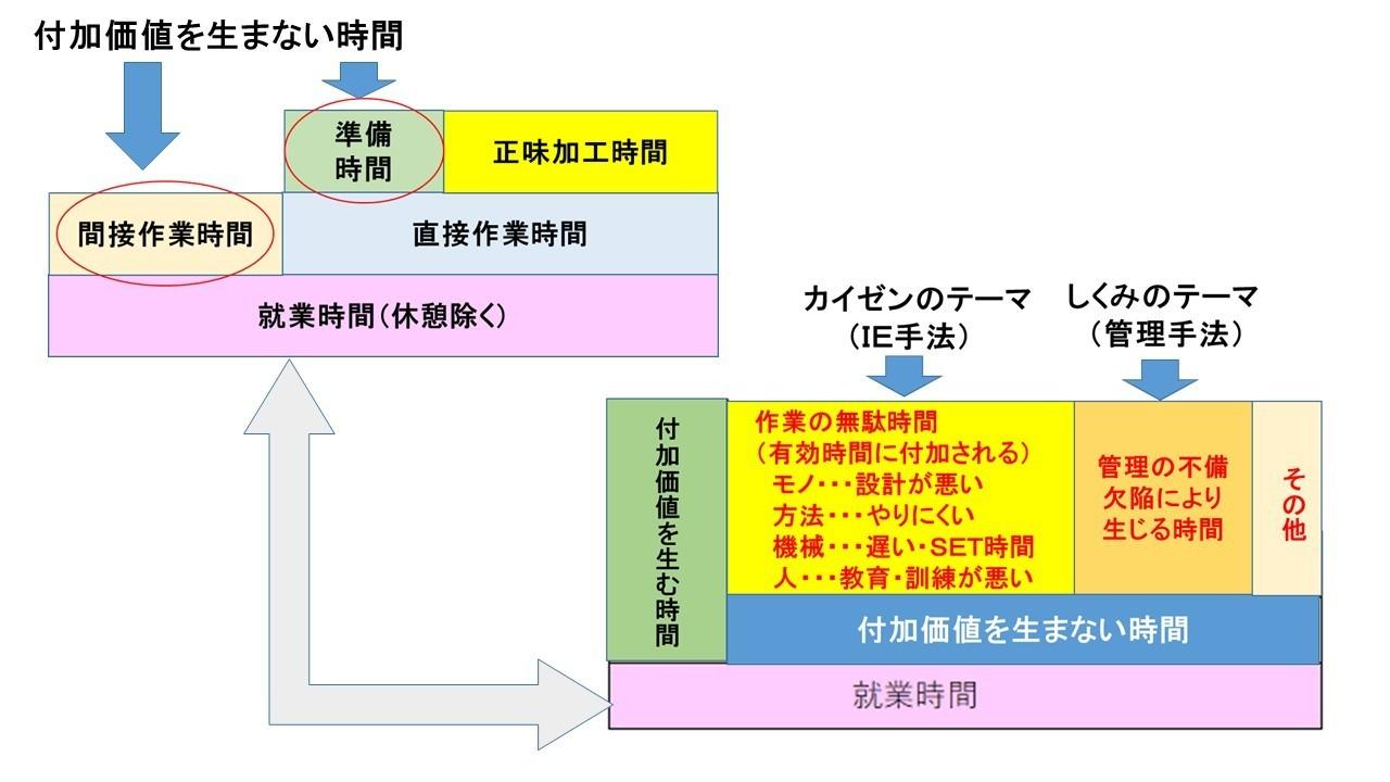 受注生産工場2.jpg