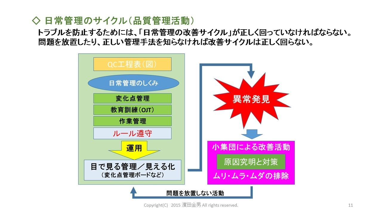 品質管理の基本.jpg