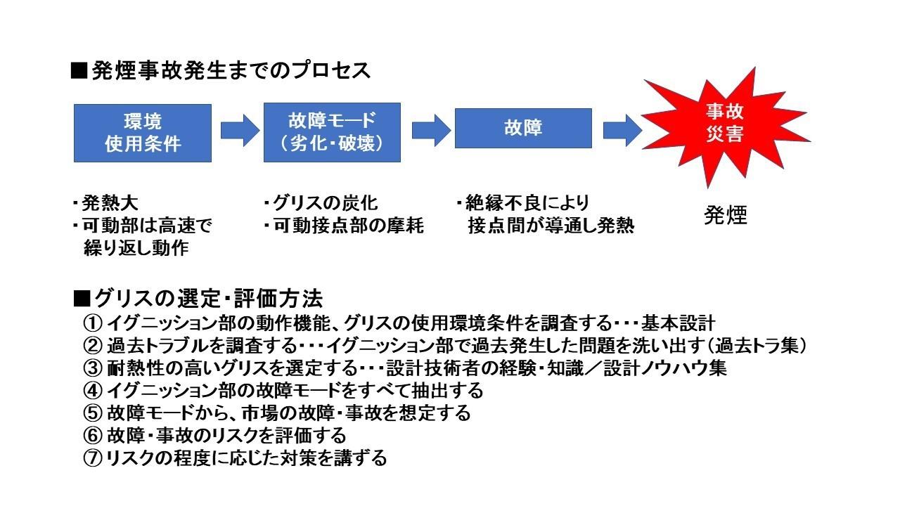 発熱プロセス.jpg