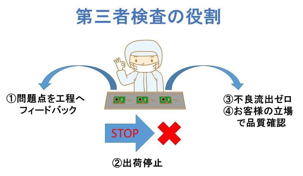 第三者検査.jpg