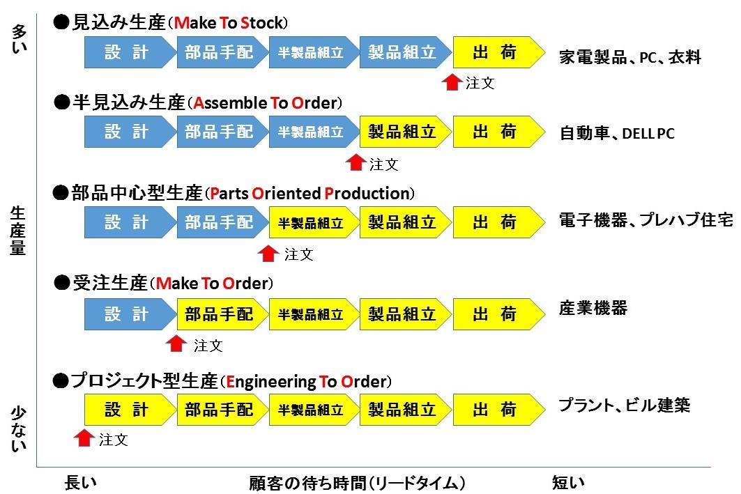 製造戦略1.jpg