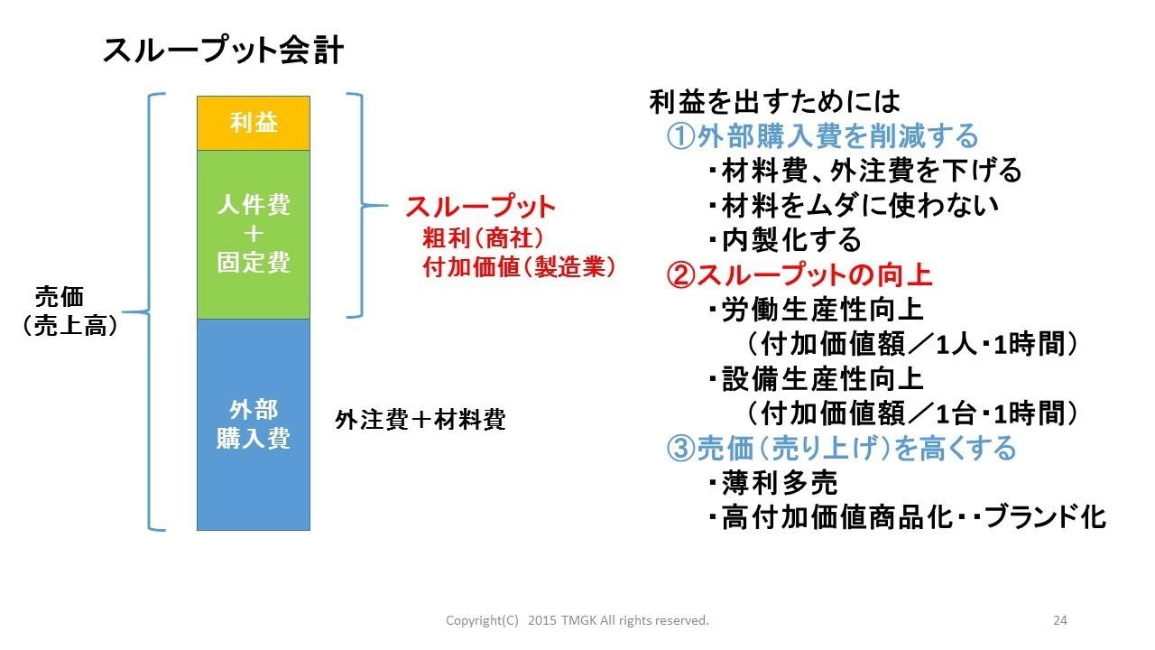 TOC_制約条件理論.jpg