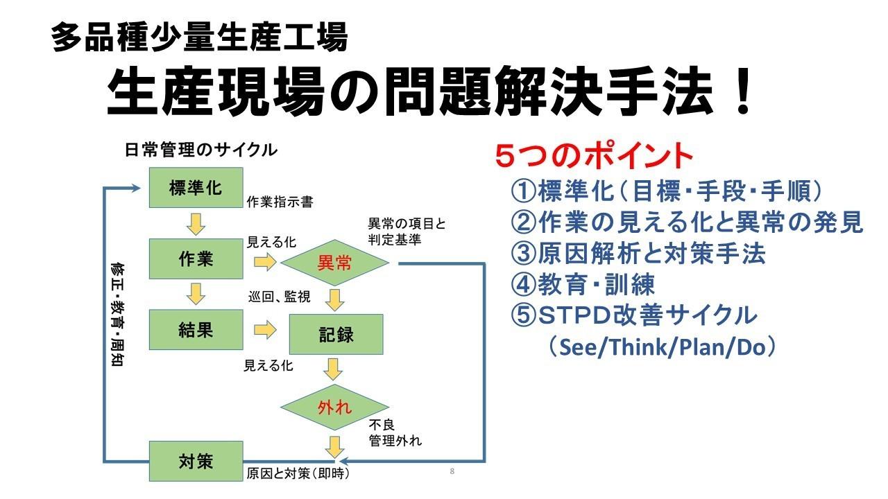 9月大阪.jpg