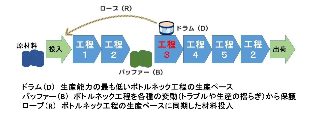 DBR.jpg