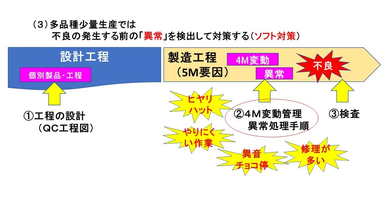 なぜなぜ2段階法によるヒューマンエラー対策.jpg
