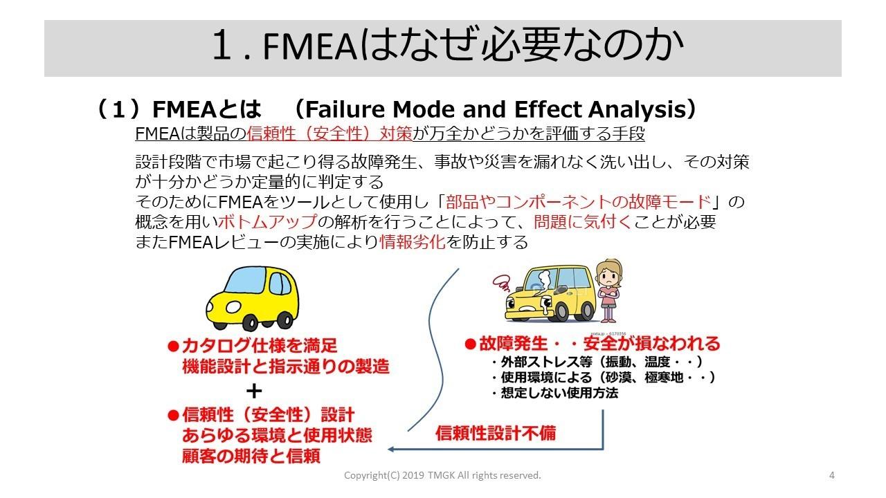 なぜFMEAは必要か.jpg