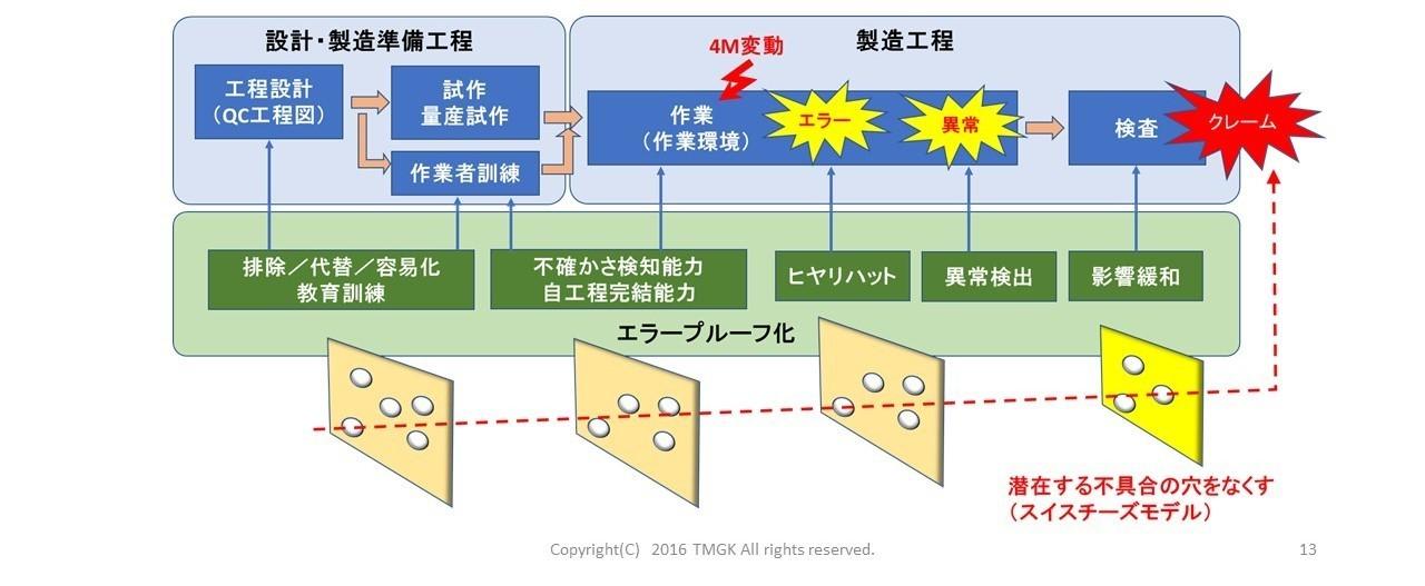 エラープルーフ化1.jpg
