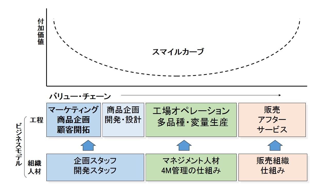 スマイル.jpg