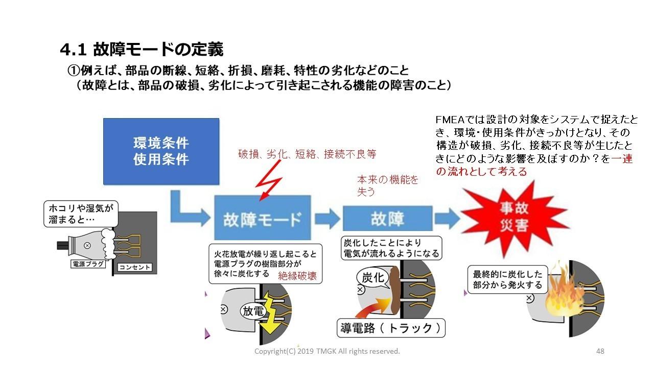 スライド48.JPG