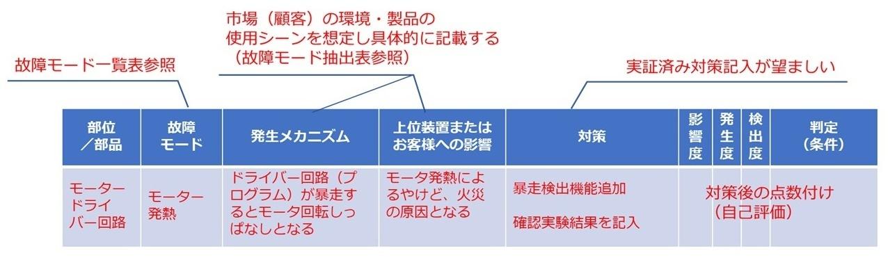 セルフFMEA1.jpg