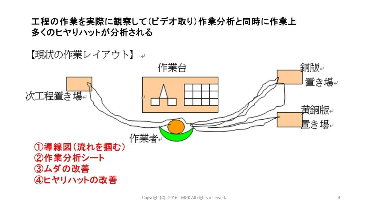 ヒューマンエラー対策7つのアプローチ.jpg