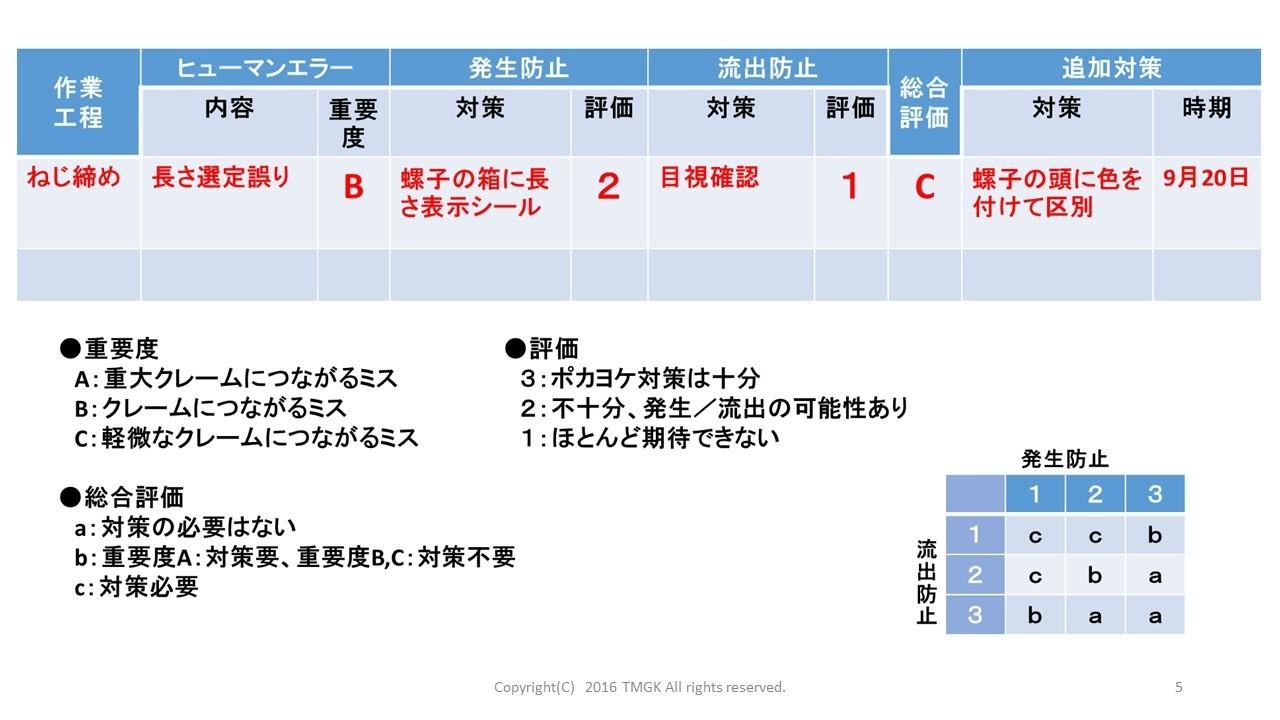 ヒューマンエラー対策7つのアプローチ2.jpg