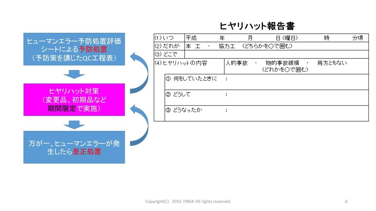 ヒューマンエラー対策7つのアプローチ3.jpg