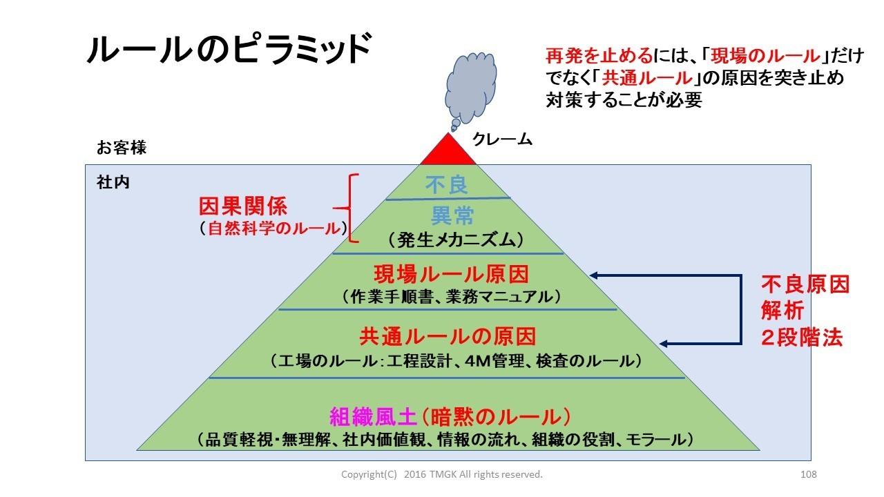 ルールのピラミッド.jpg