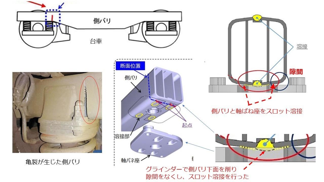 亀裂の説明.jpg