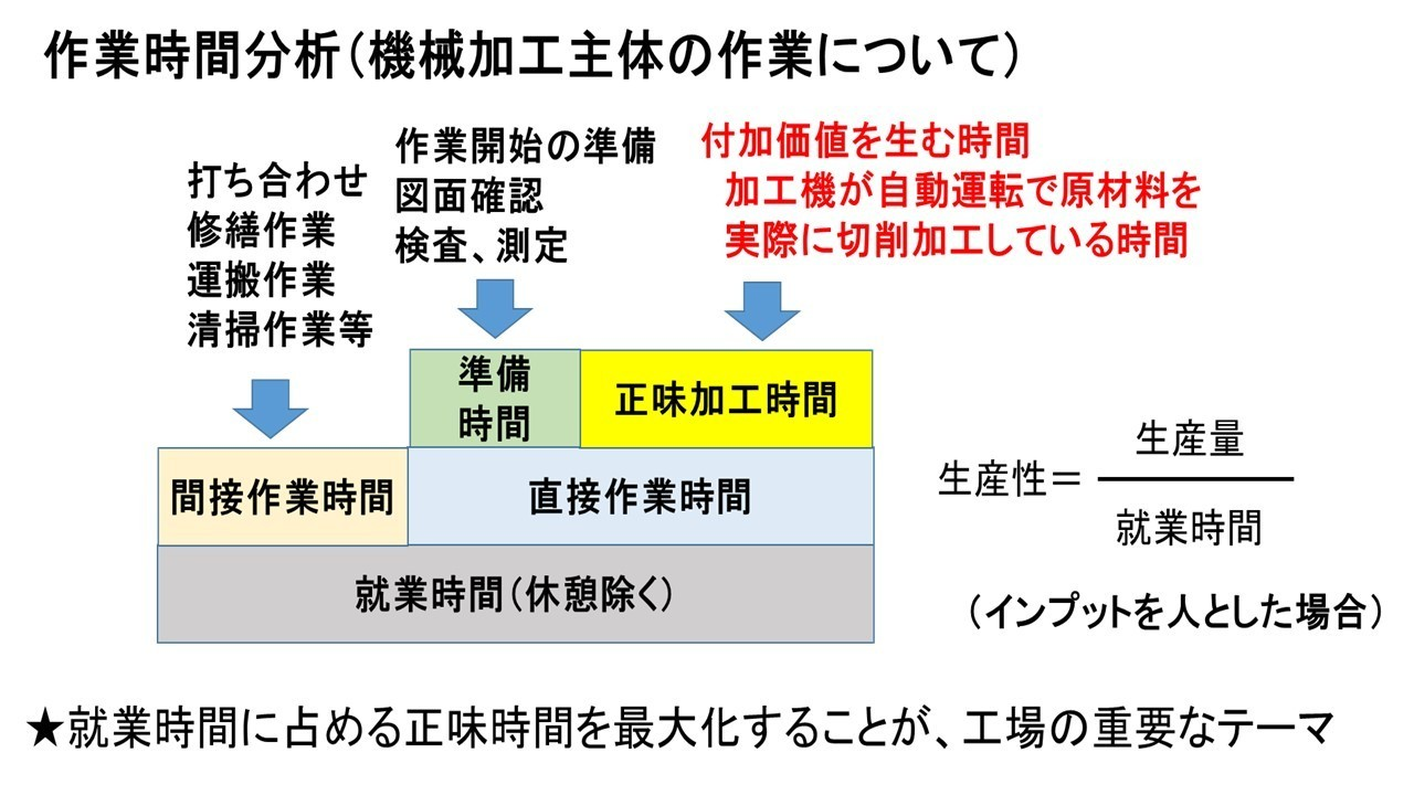 受注生産工場1.jpg