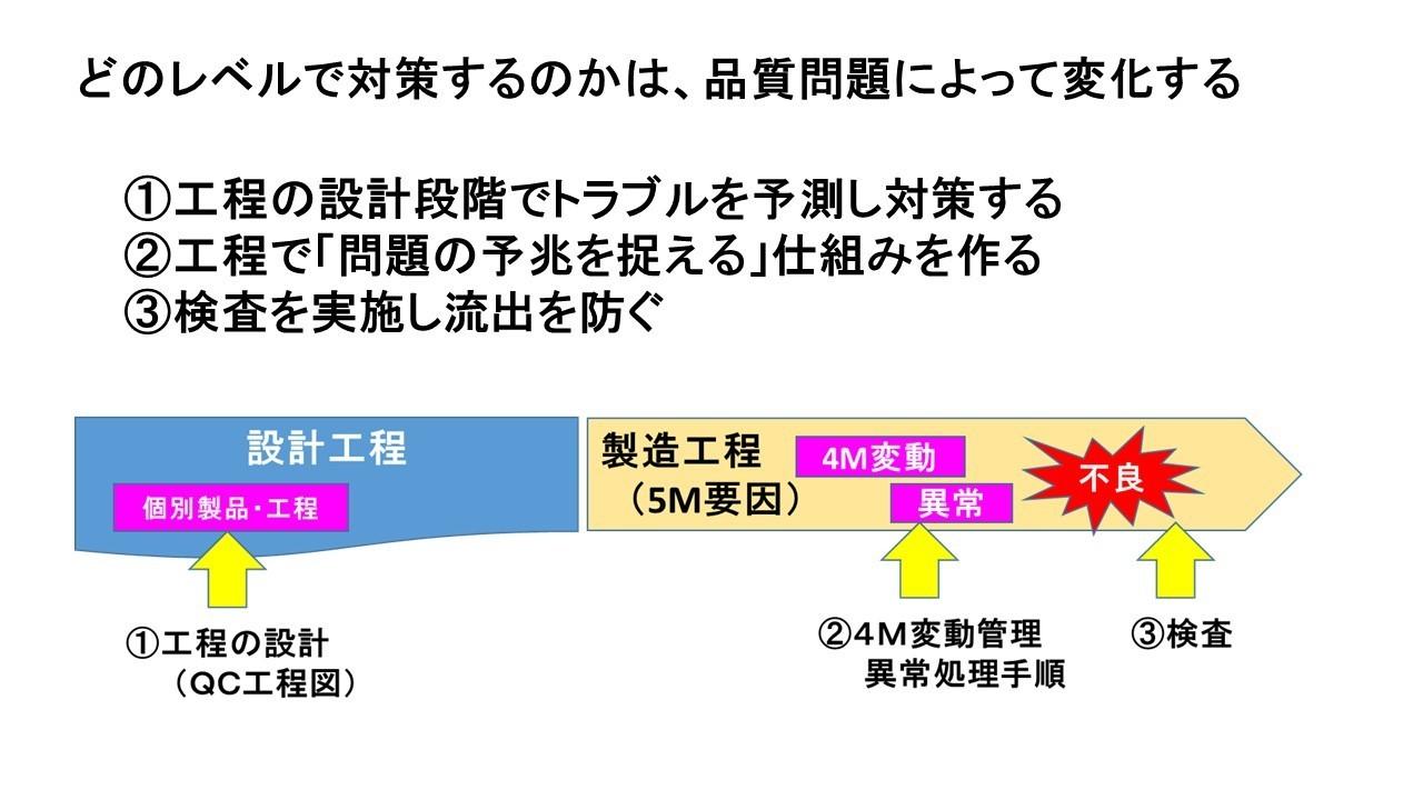 品質対策1.jpg
