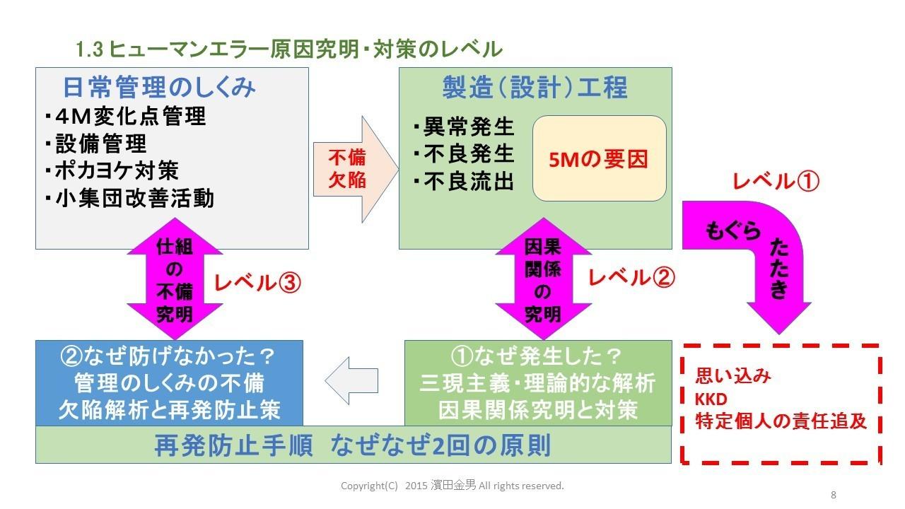 品質管理の基本1.jpg