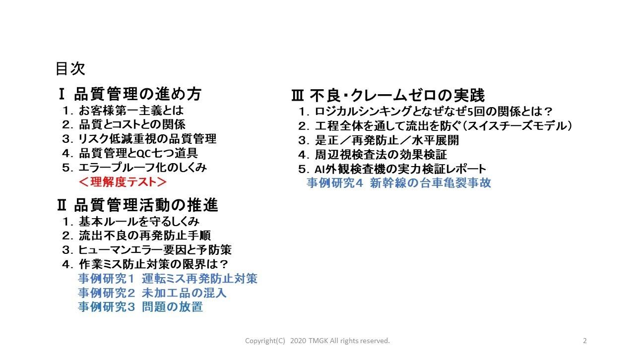 品質管理実践目次0218.jpg