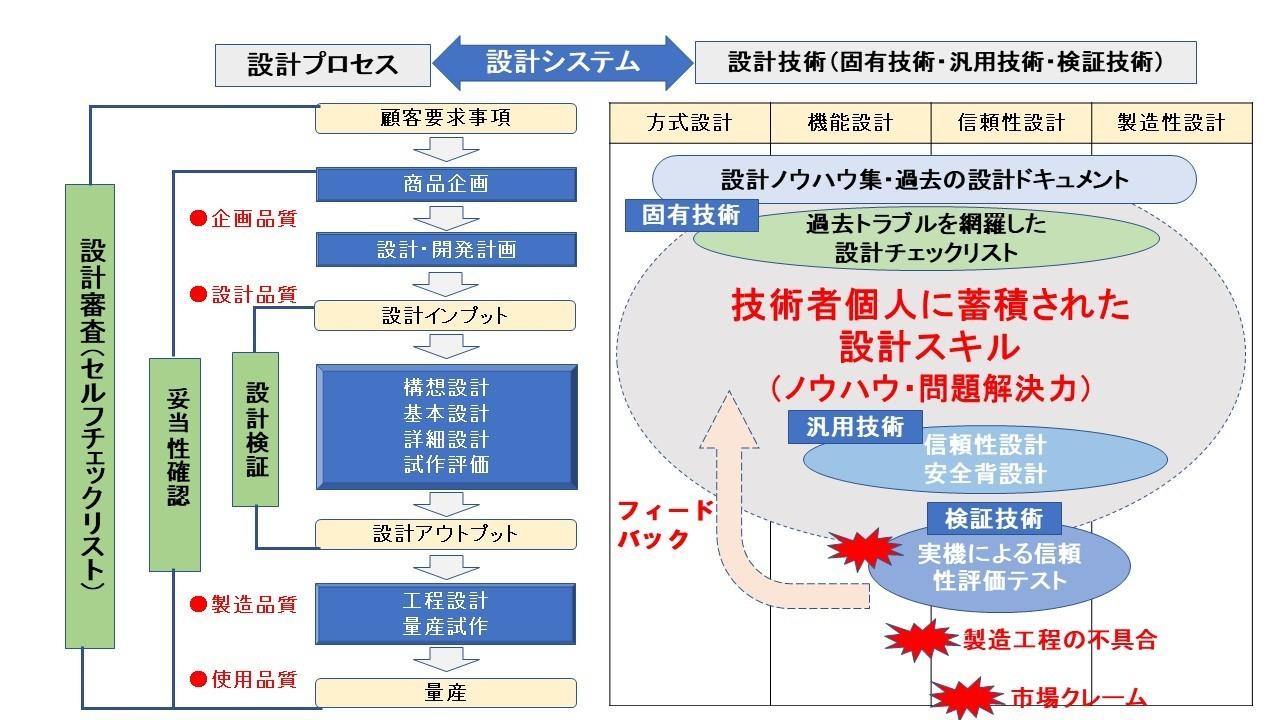 守りのシステム.jpg