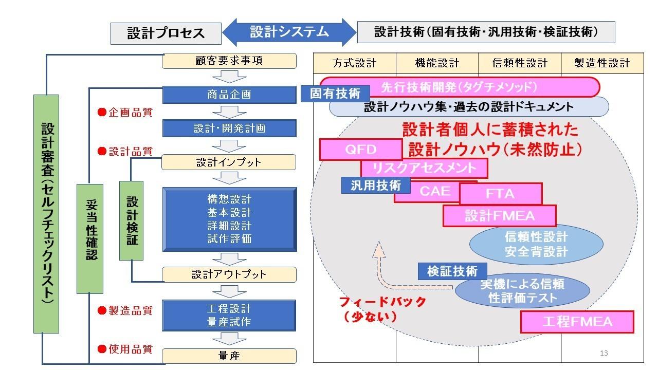 攻めのプロセス.jpg