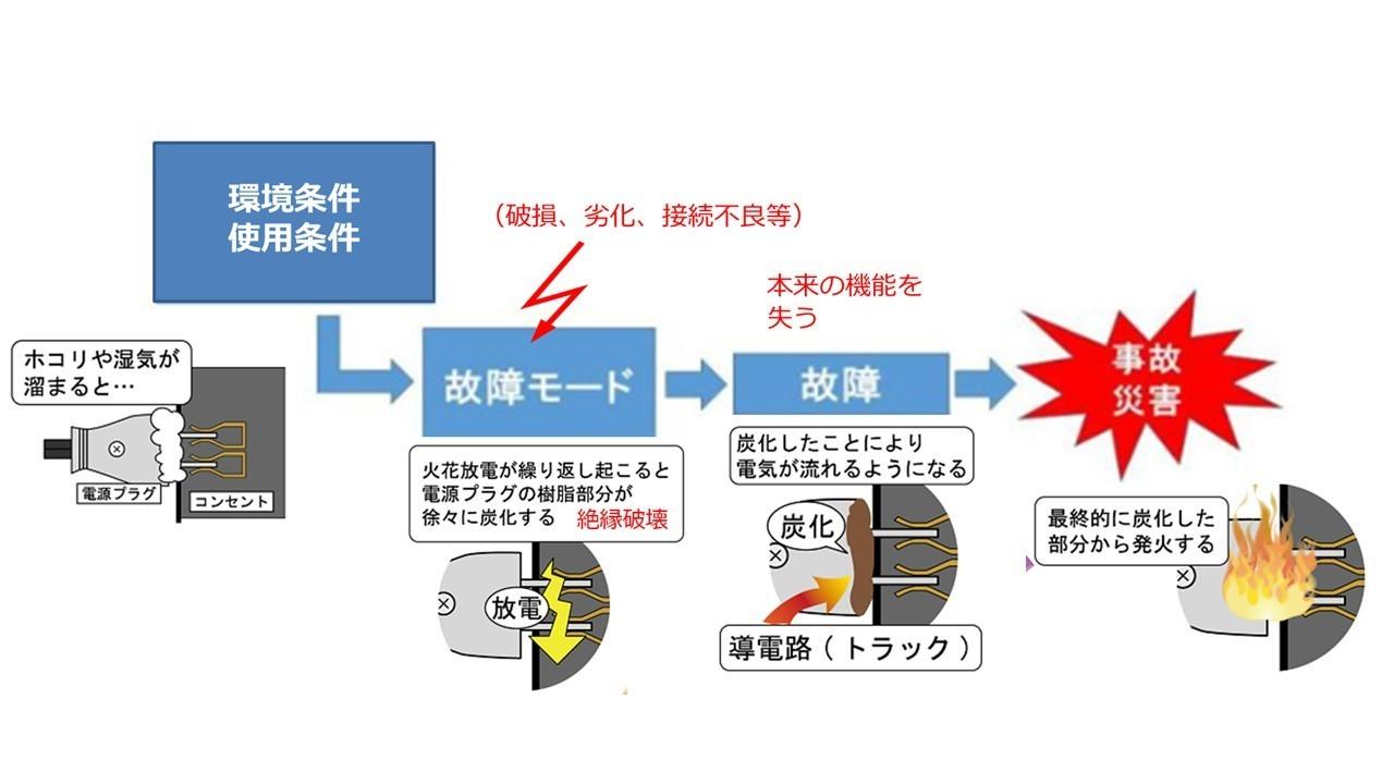 故障モード1.jpg