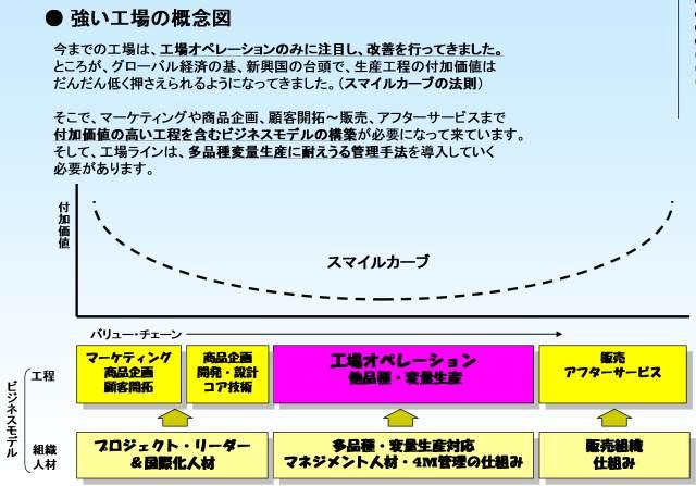 概念図.jpg
