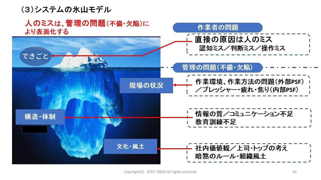 氷山モデル.jpg
