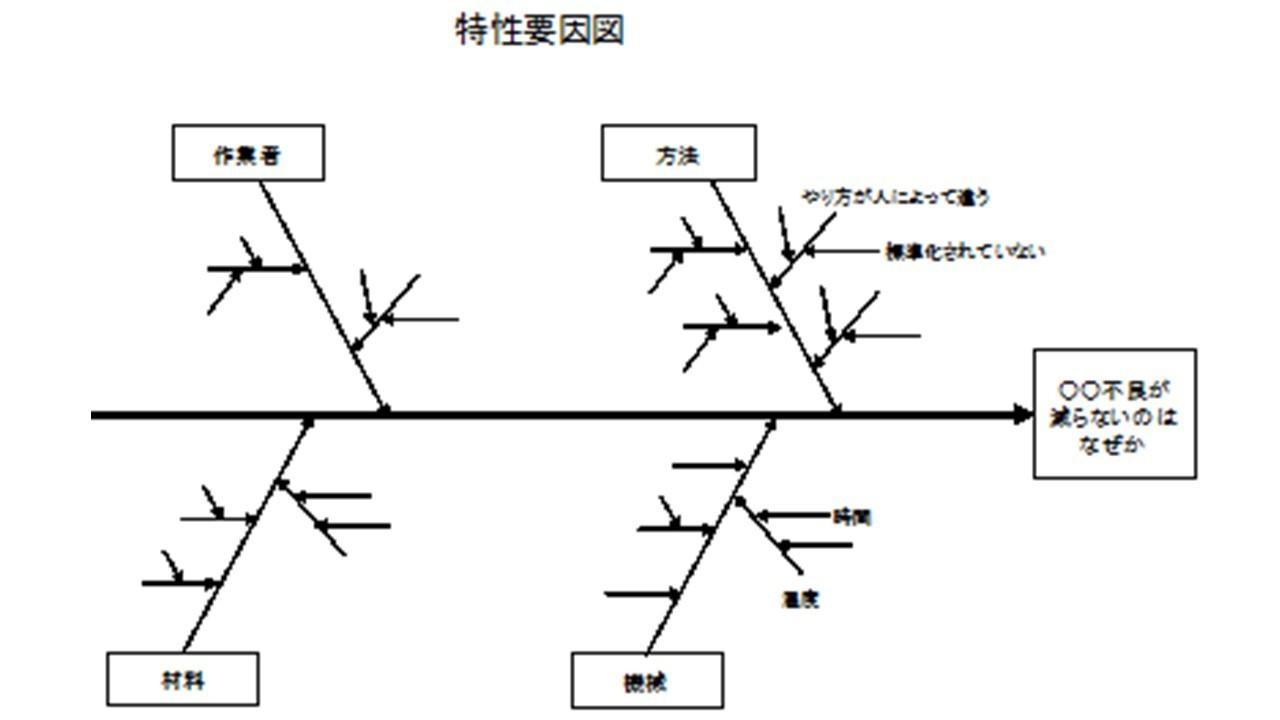 特性要因図11.jpg