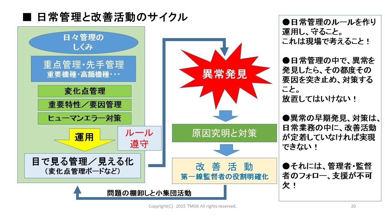 現場の日常管理.jpg