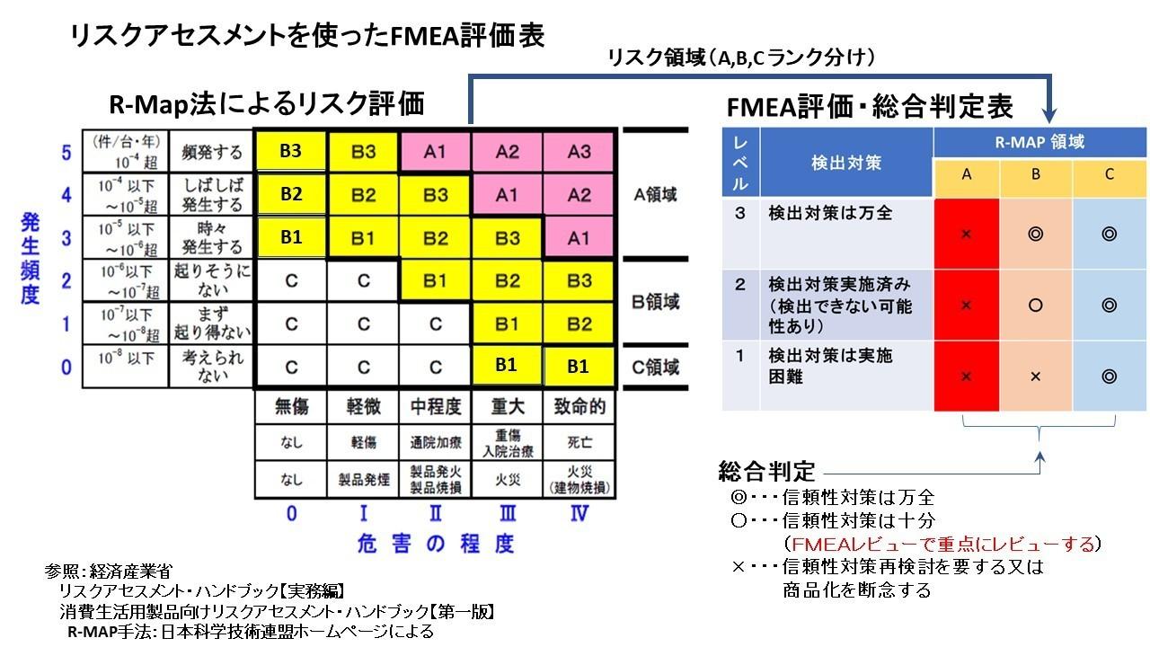 総合判定表.jpg