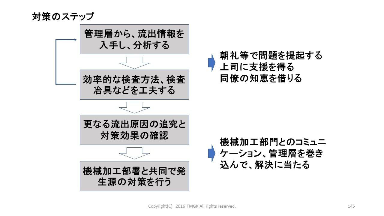 解決のステップ.jpg