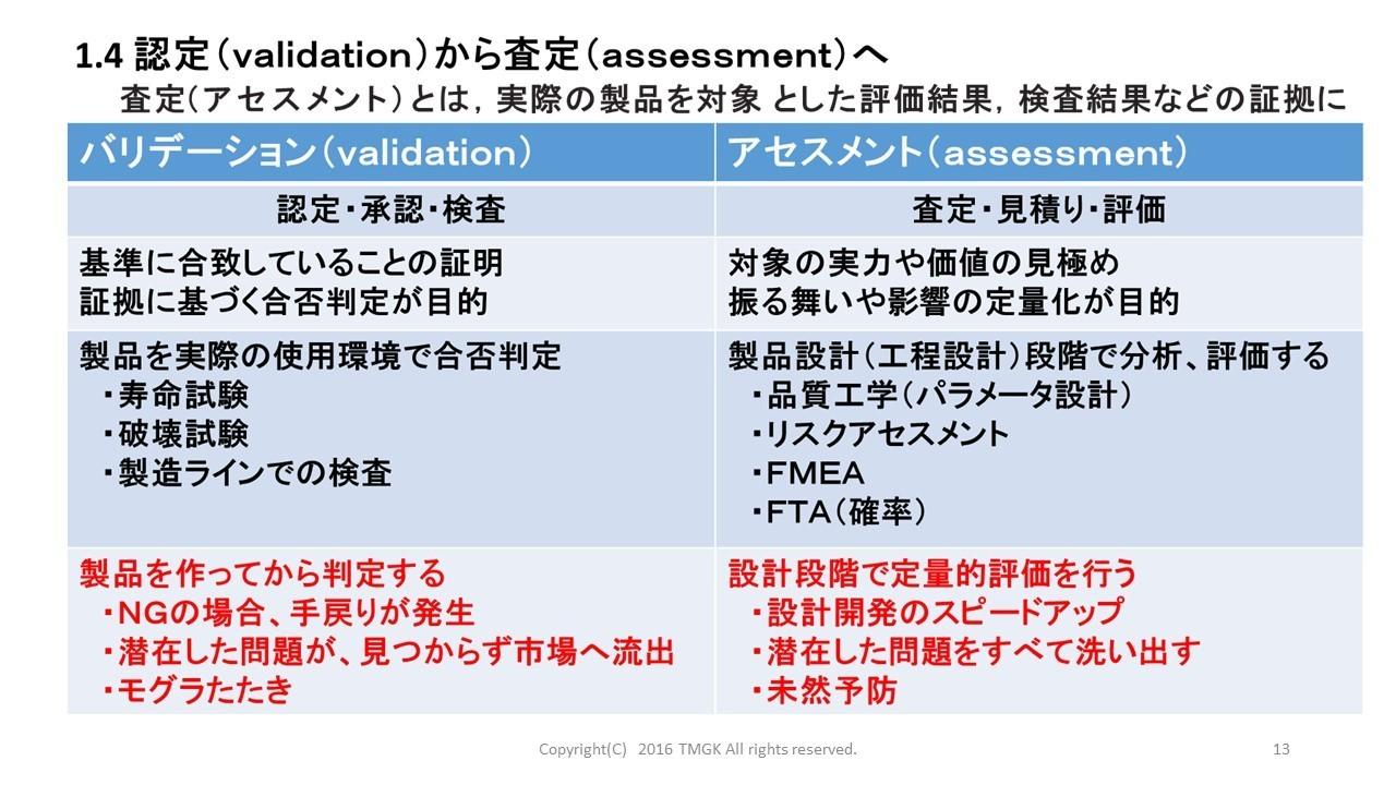 FMEA・FTA0719.jpg