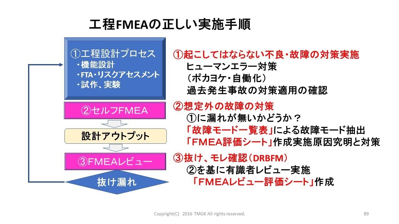 FMEA.jpg