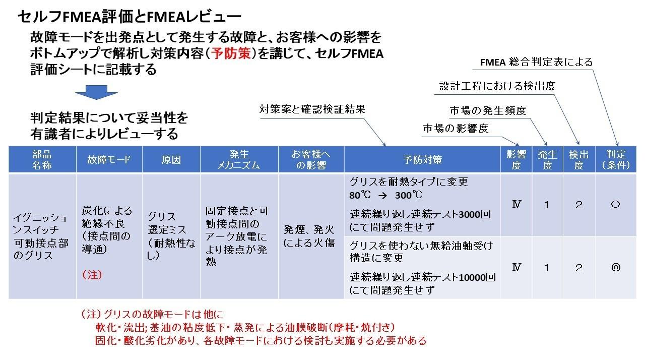 FMEA評価表.jpg