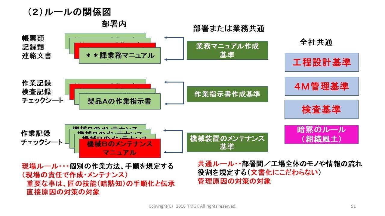 IT技術活用によるヒューマンエラー予防対策.jpg