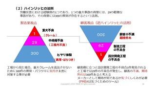 New FMEA_FTA_実践マニュアルハインリッヒ.jpg