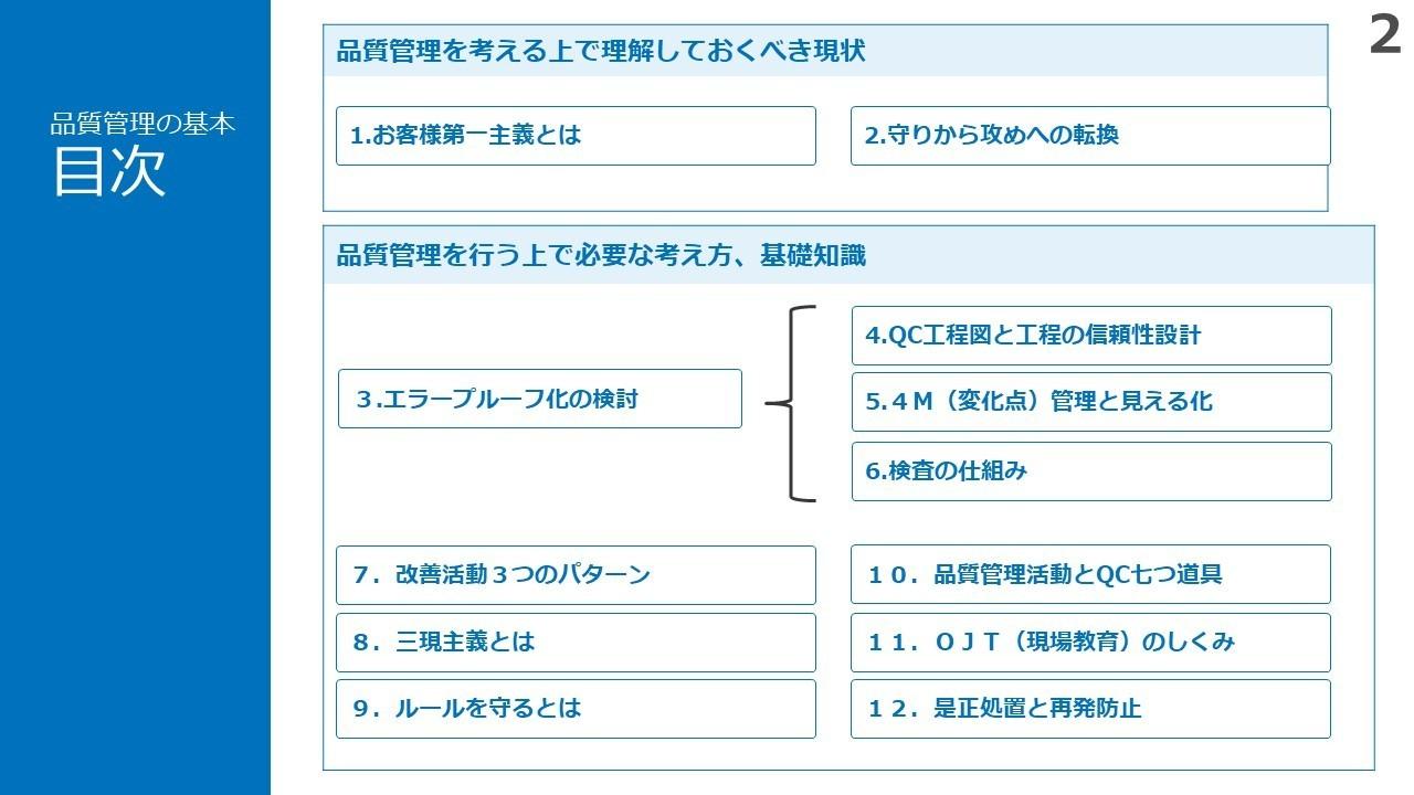 No.02 若手社員の品質管理の基本目次.jpg