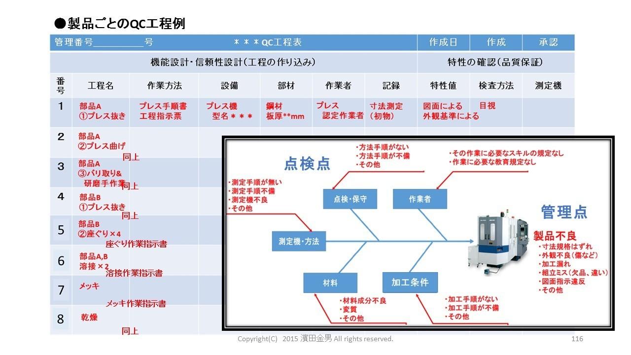 QC工程図.jpg