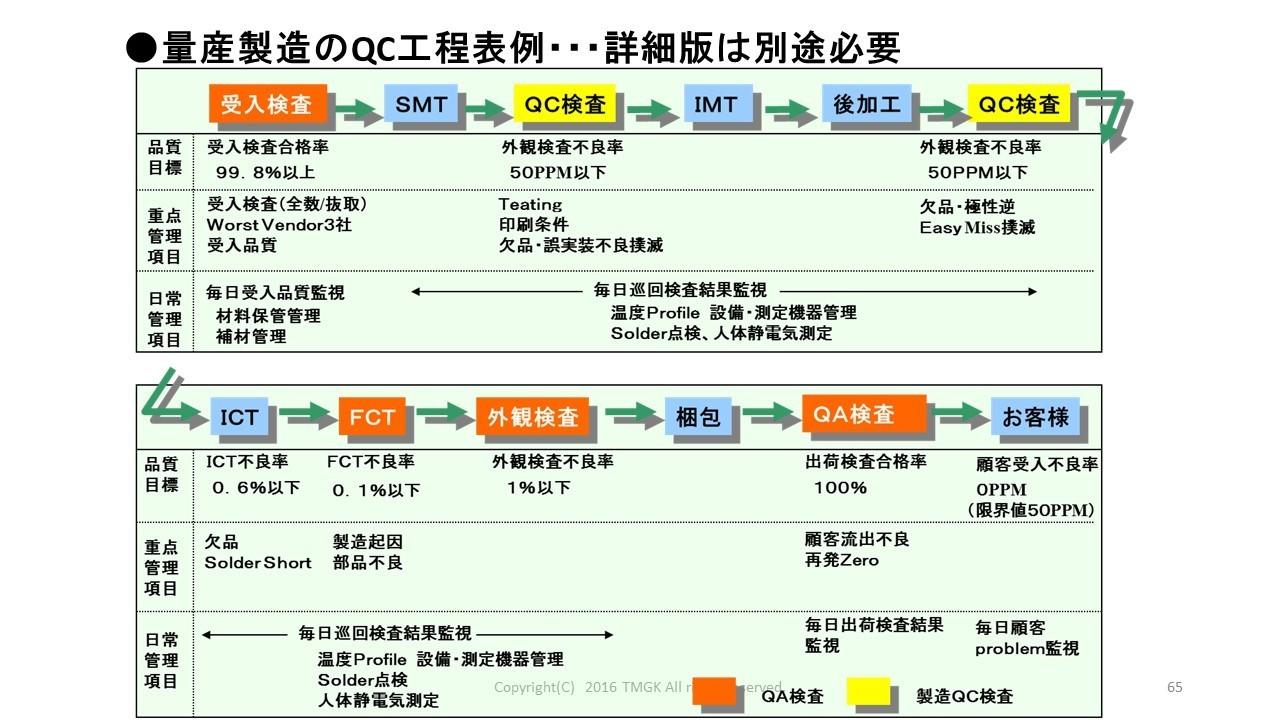 QC工程図1.jpg